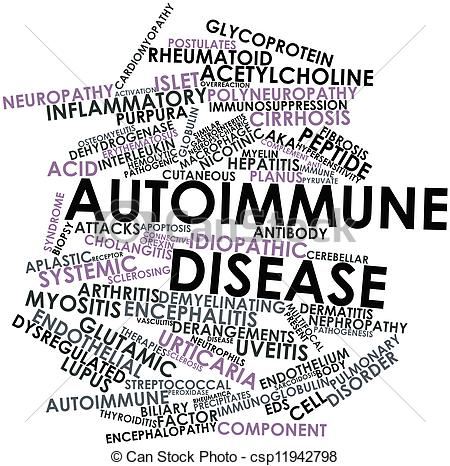 Hypnosis and Auto-Immune Disorders